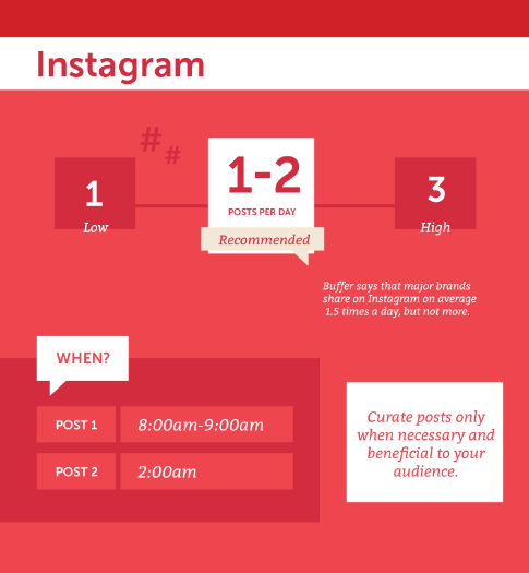 Want Instagram Auto Followers Free Of Cost?